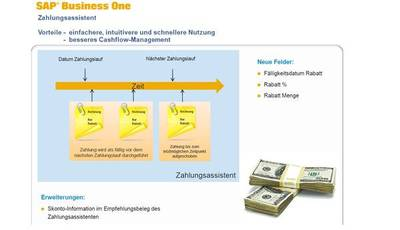 Zahlungsassistent SAP Business One